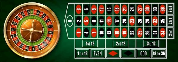 Roulette Odds win strategies