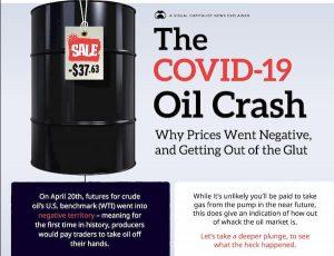covid-19 oil crash