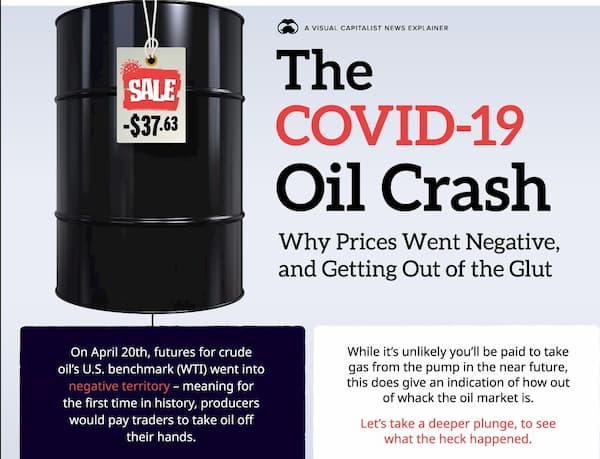 covid-19 oil crash