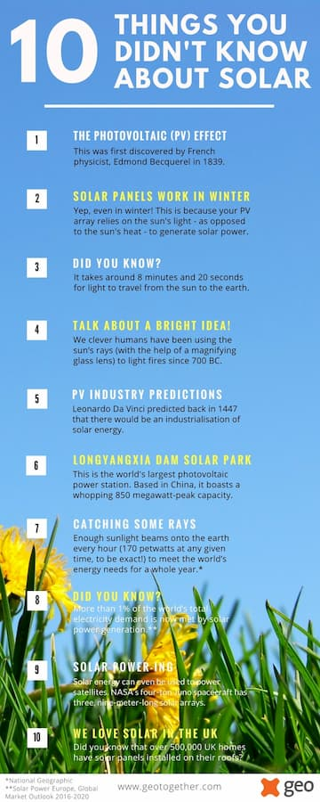 10 things you didn't know about solar infographic